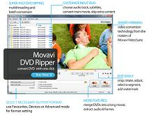 Movavi DVD Ripper - convert DVD to iPod, iPhone, PSP, Zune, cellphone.
